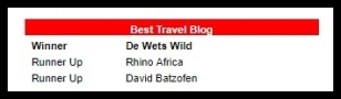 de Wets Wild was voted Best Travel Blog in the 2017 South African Blog Awards