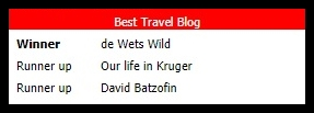 Winners 2018 Best Travel Blog